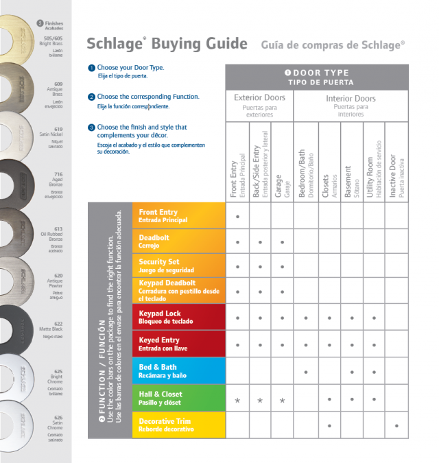 Schlage Buying Guide - How to Choose Best Door Lock