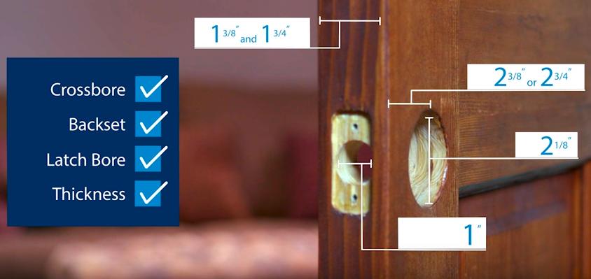 Install Door Hardware With Ease With This Door Prep Checklist
