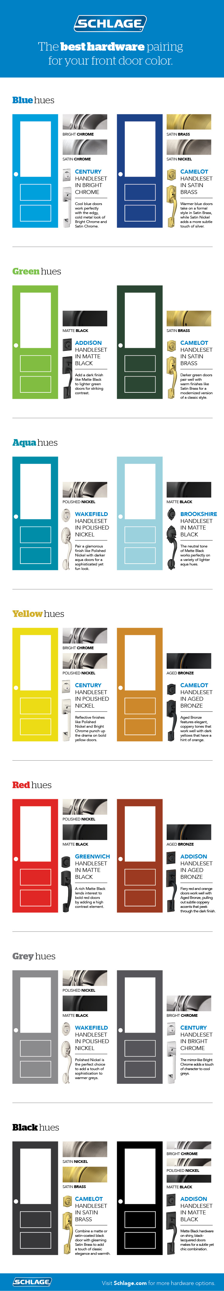 Best hardware finish pairings for your front door color
