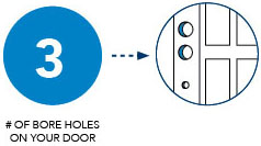 Door hardware - 3 Bore Holes - Schlage