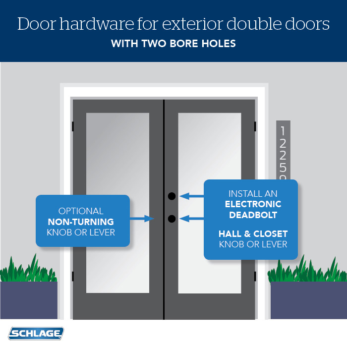 How To Choose Door Locks For French Doors,United Airlines Carry On Baggage Cost