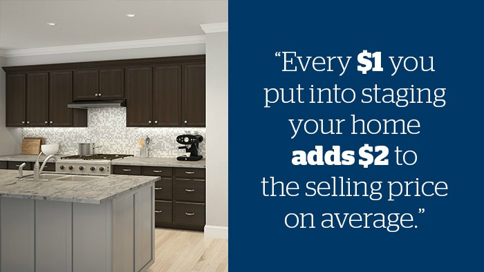 Home Staging ROI - Schlage