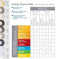 Schlage Buying Guide - How to Choose the Best Door Lock | Schlage